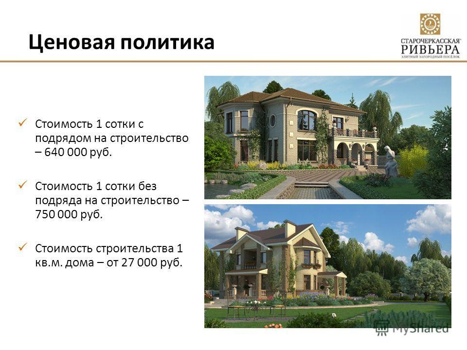 Ценовая политика Стоимость 1 сотки с подрядом на строительство – 640 000 руб. Стоимость 1 сотки без подряда на строительство – 750 000 руб. Стоимость строительства 1 кв.м. дома – от 27 000 руб.