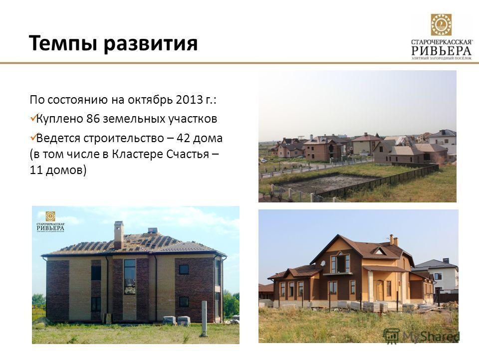Темпы развития По состоянию на октябрь 2013 г.: Куплено 86 земельных участков Ведется строительство – 42 дома (в том числе в Кластере Счастья – 11 домов)