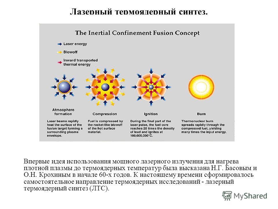 Лазерный термоядерный синтез. Впервые идея использования мощного лазерного излучения для нагрева плотной плазмы до термоядерных температур была высказана Н.Г. Басовым и О.Н. Крохиным в начале 60-х годов. К настоящему времени сформировалось самостояте