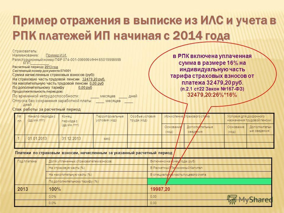 Пример отражения в выписке из ИЛС и учета в РПК платежей ИП начиная с 2014 года Страхователь: Наименование: Пример И.И. Регистрационный номер ПФР 074-001-099999 ИНН 65019999999 КПП_________ Расчетный период: 2013 год Системный номер документа 074001
