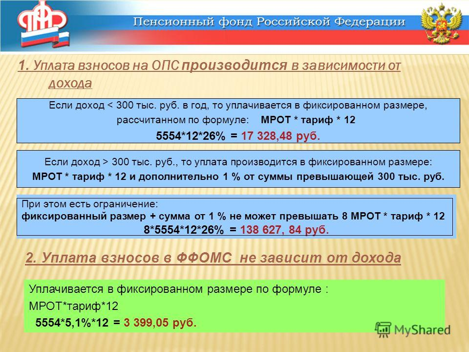 1. Уплата взносов на ОПС производится в зависимости от дохода Если доход < 300 тыс. руб. в год, то уплачивается в фиксированном размере, рассчитанном по формуле: МРОТ * тариф * 12 5554*12*26% = 17 328,48 руб. Если доход > 300 тыс. руб., то уплата про