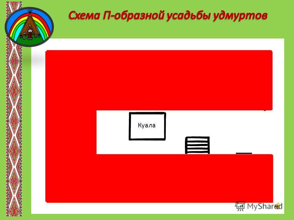 Удмурты финно-угорский народ, проживающий в Удмуртской Республике, а также в соседних регионах. По переписи 2010 года в России проживало 552 тысяч удмуртов.