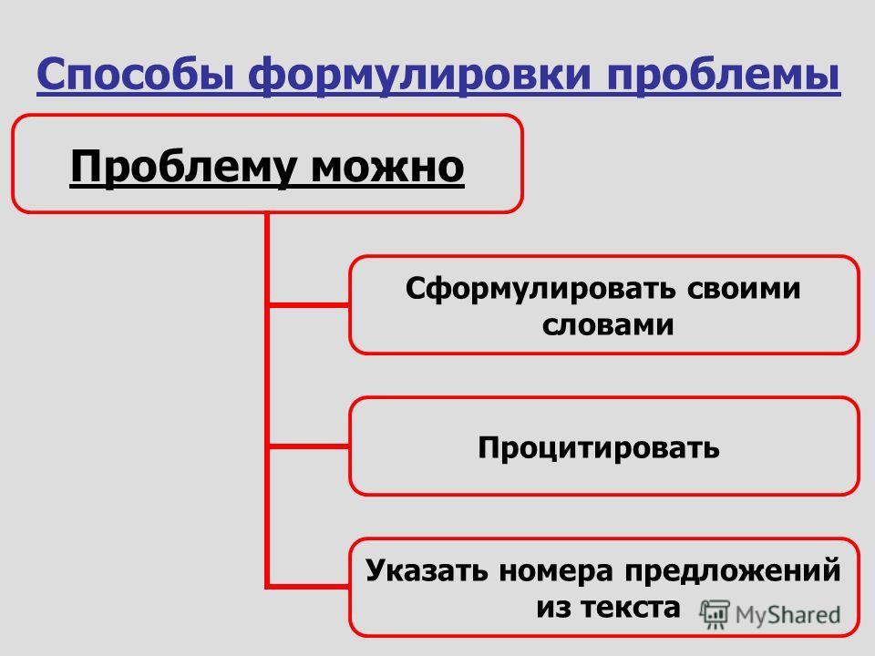Способы формулировки проблемы Проблему можно Сформулировать своими словами Процитировать Указать номера предложений из текста