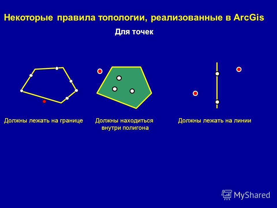 Для точек Некоторые правила топологии, реализованные в ArcGis Должны лежать на границеДолжны находиться внутри полигона Должны лежать на линии