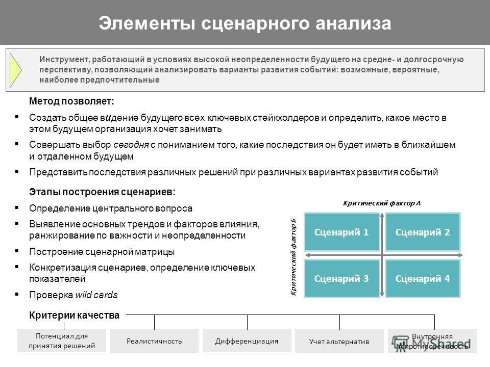 Этапы построения сценариев: Определение центрального вопроса Выявление основных трендов и факторов влияния, ранжирование по важности и неопределенности Построение сценарной матрицы Конкретизация сценариев, определение ключевых показателей Проверка wi