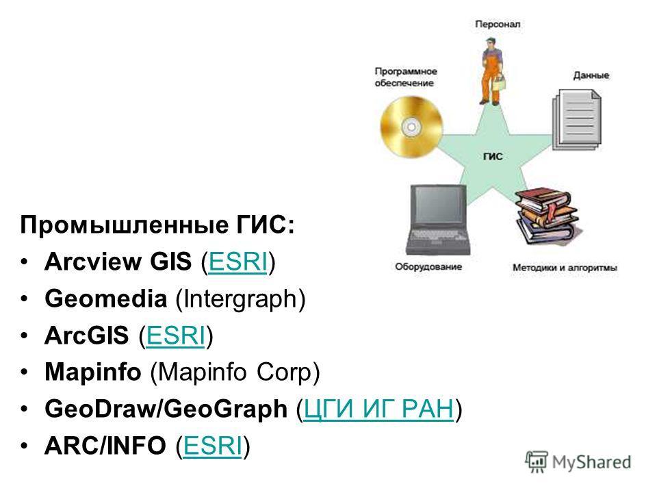 Промышленные ГИС: Arcview GIS (ESRI)ESRI Geomedia (Intergraph) ArcGIS (ESRI)ESRI Mapinfo (Mapinfo Corp) GeoDraw/GeoGraph (ЦГИ ИГ РАН)ЦГИ ИГ РАН ARC/INFO (ESRI)ESRI