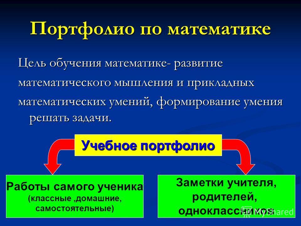 Портфолио по математике Цель обучения математике- развитие математического мышления и прикладных математических умений, формирование умения решать задачи. Учебное портфолио Работы самого ученика (классные,домашние, самостоятельные) Заметки учителя, р