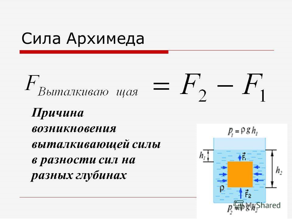 Сила Архимеда Причина возникновения выталкивающей силы в разности сил на разных глубинах