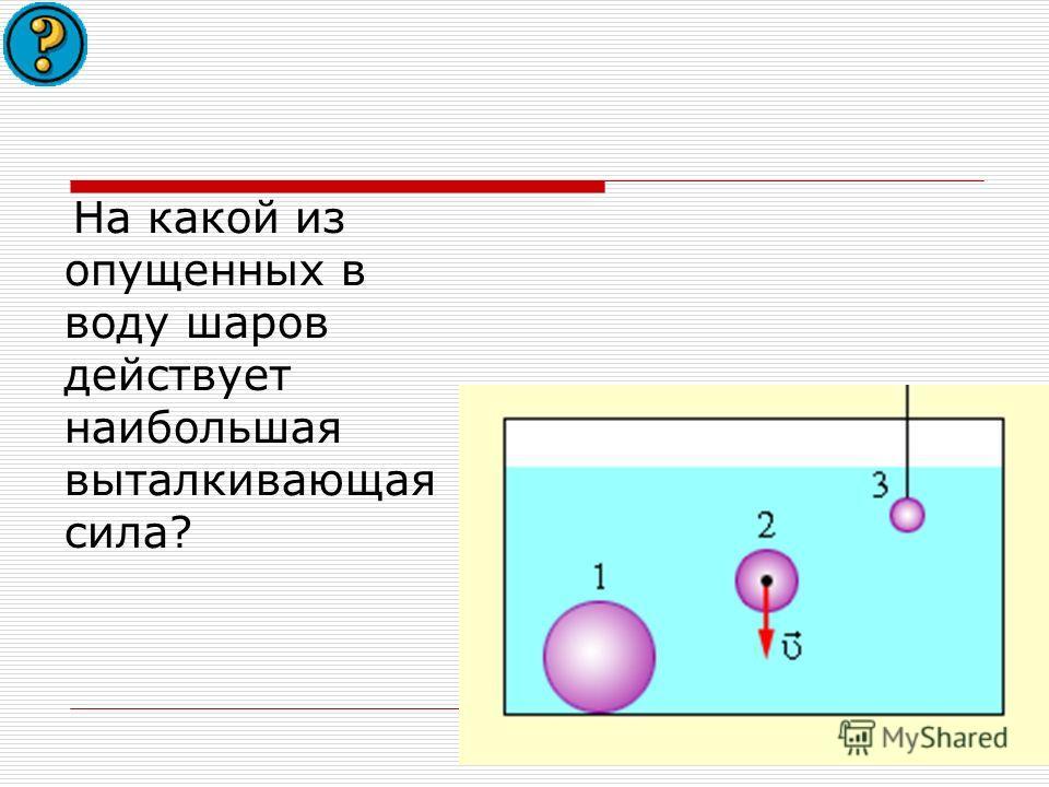 На какой из опущенных в воду шаров действует наибольшая выталкивающая сила?