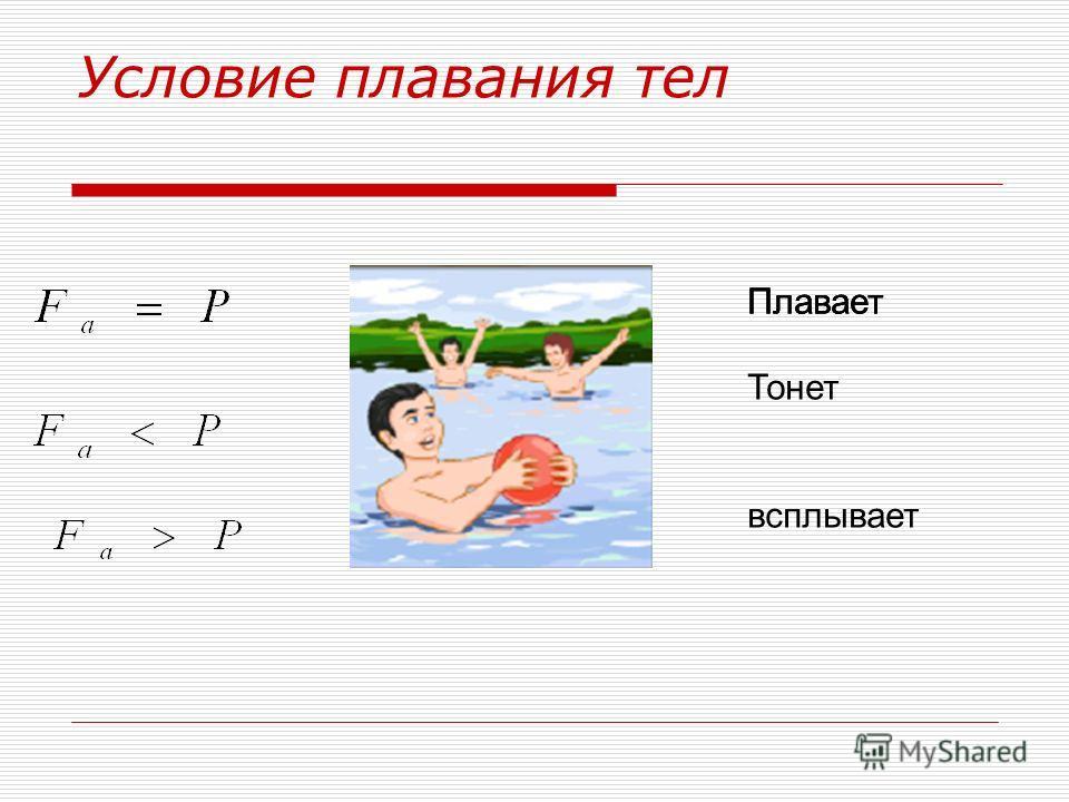 Условие плавания тел Плавает Тонет всплывает