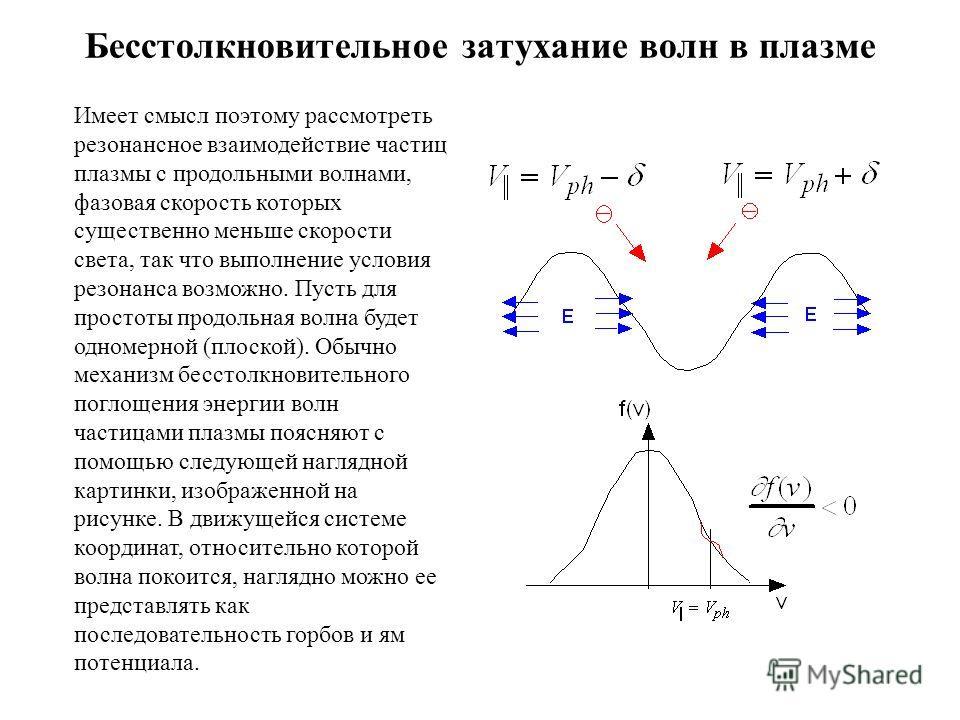 Бесстолкновительное затухание волн в плазме Имеет смысл поэтому рассмотреть резонансное взаимодействие частиц плазмы с продольными волнами, фазовая скорость которых существенно меньше скорости света, так что выполнение условия резонанса возможно. Пус