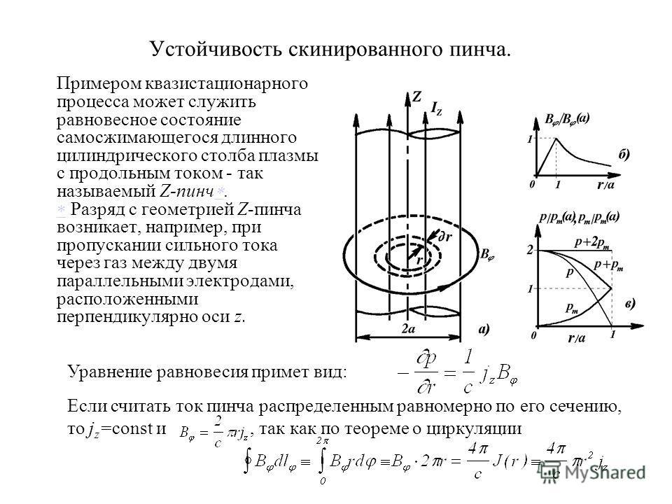 Устойчивость скинированного пинча. Примером квазистационарного процесса может служить равновесное состояние самосжимающегося длинного цилиндрического столба плазмы с продольным током - так называемый Z-пинч. Разряд с геометрией Z-пинча возникает, нап