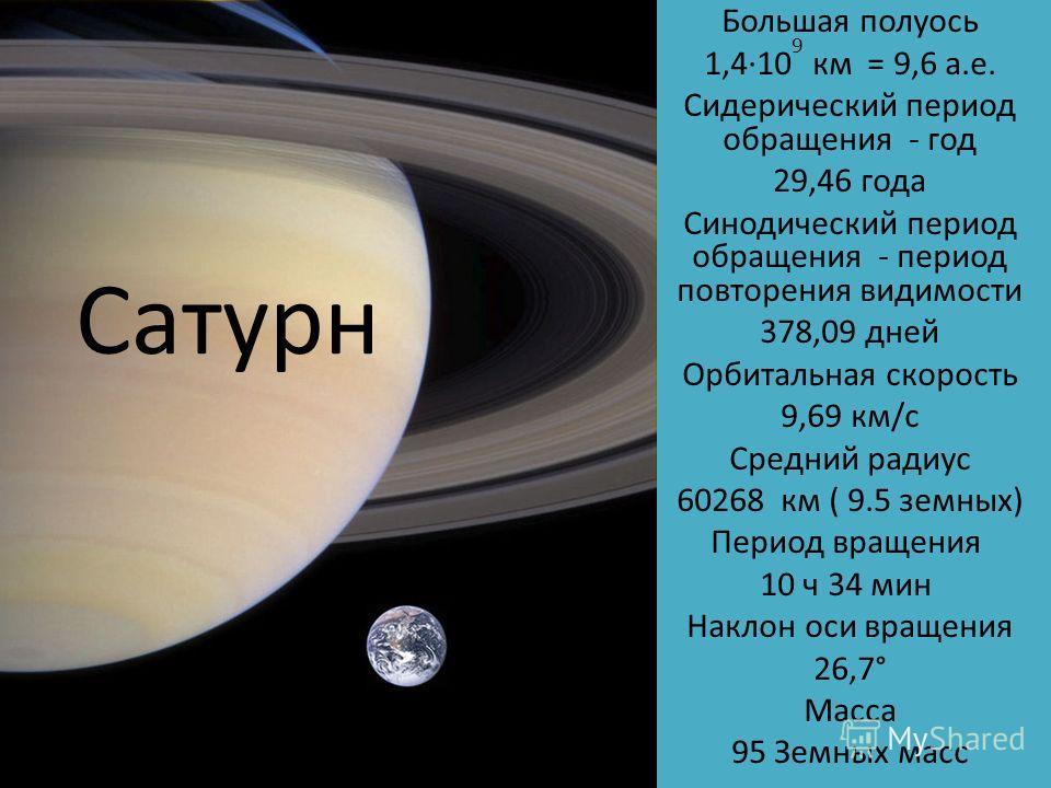 Большая полуось 1,4·10 9 км = 9,6 а.е. Сидерический период обращения - год 29,46 года Синодический период обращения - период повторения видимости 378,09 дней Орбитальная скорость 9,69 км/с Средний радиус 60268 км ( 9.5 земных) Период вращения 10 ч 34