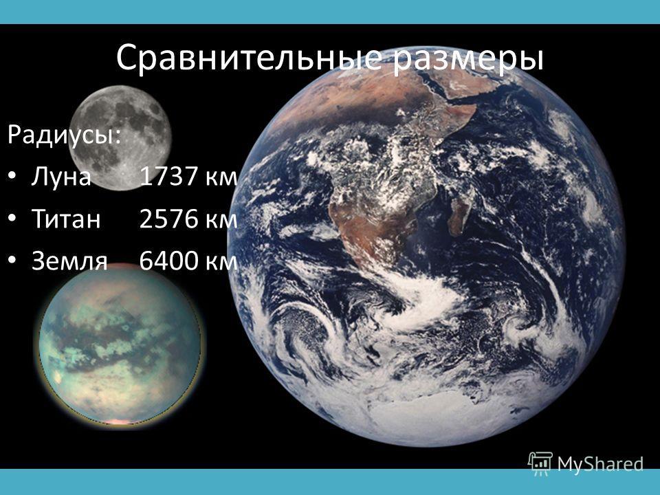 Радиусы: Луна 1737 км Титан 2576 км Земля 6400 км Сравнительные размеры