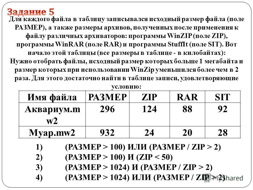 Имя файлаРАЗМЕРZIPRARSIT Аквариум.m w2 2961248892 Муар.mw2932242028 1)(РАЗМЕР > 100) ИЛИ (РАЗМЕР / ZIP > 2) 2)(РАЗМЕР > 100) И (ZIP < 50) 3)(РАЗМЕР > 1024) И (РАЗМЕР / ZIP > 2) 4)(РАЗМЕР > 1024) ИЛИ (РАЗМЕР / ZIP > 2) Для каждого файла в таблицу запи