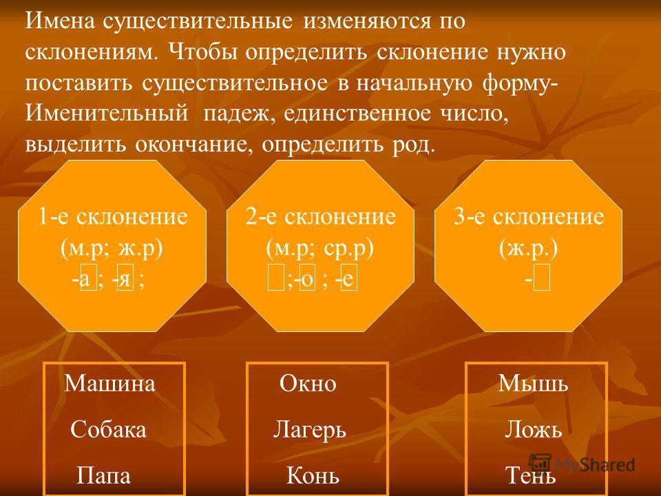Имена существительные изменяются по склонениям. Чтобы определить склонение нужно поставить существительное в начальную форму- Именительный падеж, единственное число, выделить окончание, определить род. 1-е склонение (м.р; ж.р) -а ; -я ; 2-е склонение