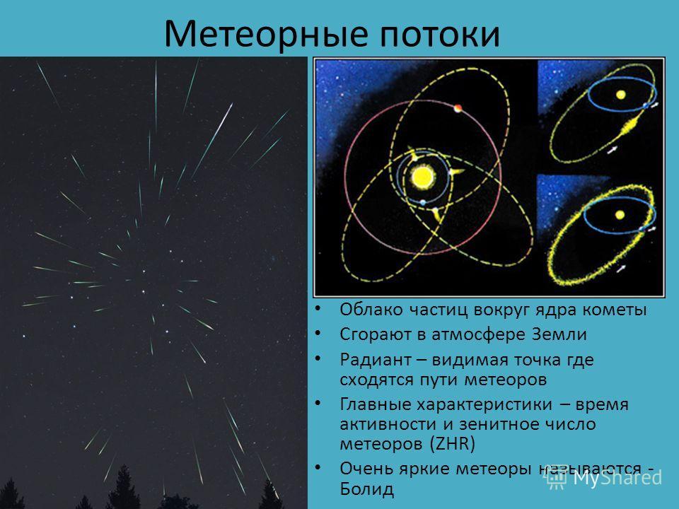 Метеорные потоки Р Облако частиц вокруг ядра кометы Сгорают в атмосфере Земли Радиант – видимая точка где сходятся пути метеоров Главные характеристики – время активности и зенитное число метеоров (ZHR) Очень яркие метеоры называются - Болид