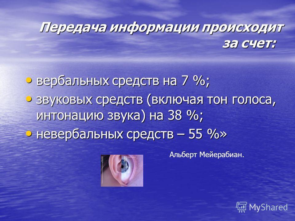вербальных средств на 7 %; вербальных средств на 7 %; звуковых средств (включая тон голоса, интонацию звука) на 38 %; звуковых средств (включая тон голоса, интонацию звука) на 38 %; невербальных средств – 55 %» невербальных средств – 55 %» Альберт Ме