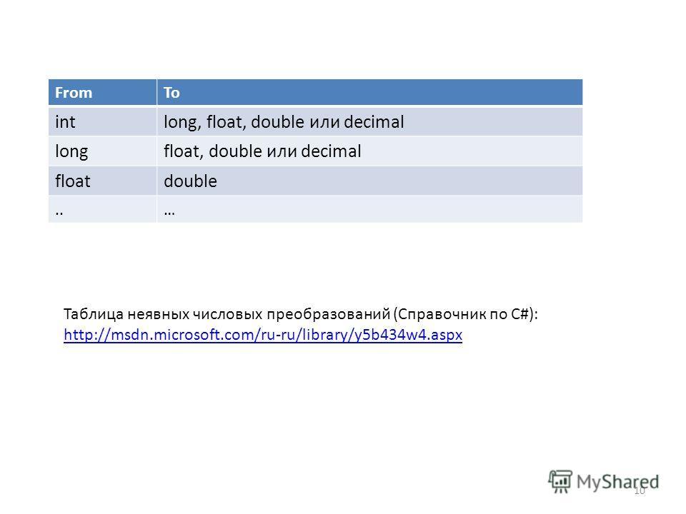 10 FromTo intlong, float, double или decimal longfloat, double или decimal floatdouble..… Таблица неявных числовых преобразований (Справочник по C#): http://msdn.microsoft.com/ru-ru/library/y5b434w4.aspx