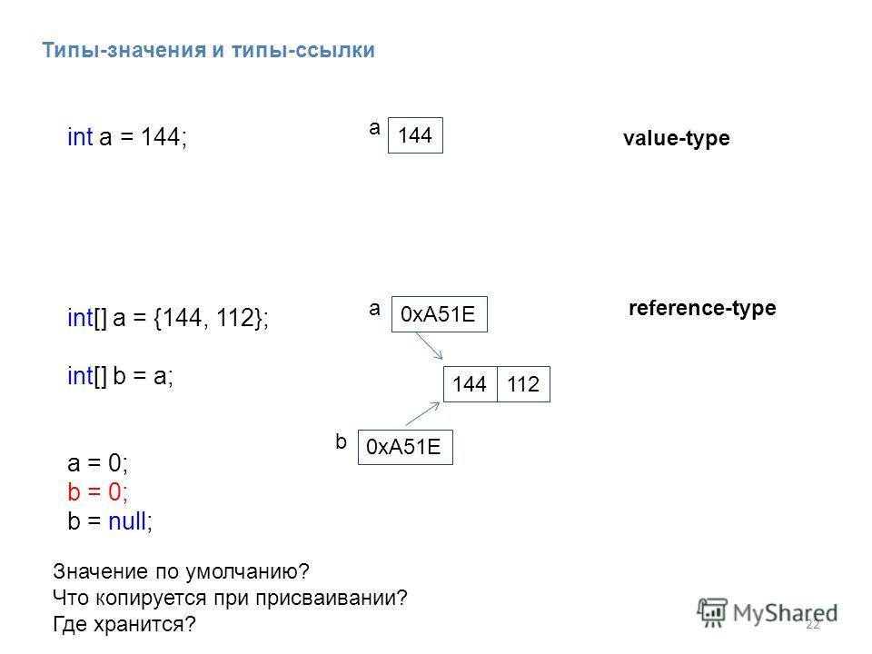 22 Типы-значения и типы-ссылки int a = 144; 144 a value-type int[] a = {144, 112}; int[] b = a; 144 areference-type 112 0xA51E b Значение по умолчанию? Что копируется при присваивании? Где хранится? a = 0; b = 0; b = null;