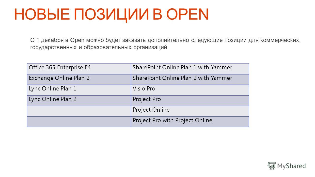 Office 365 Enterprise E4SharePoint Online Plan 1 with Yammer Exchange Online Plan 2SharePoint Online Plan 2 with Yammer Lync Online Plan 1Visio Pro Lync Online Plan 2Project Pro Project Online Project Pro with Project Online С 1 декабря в Open можно