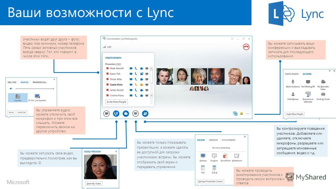 Ваши возможности с Lync Вы можете запускать свое видео, предварительно посмотрев, как вы выглядите. Вы можете только показывать презентацию, а можете сделать ее доступной для загрузки участниками встречи. Вы можете отображать свой экран и передавать