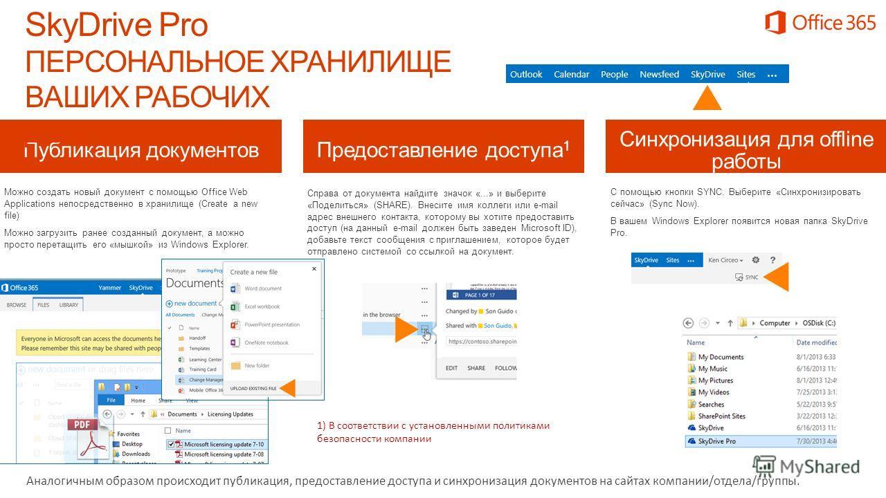 Публикация документов Предоставление доступа 1 Синхронизация для offline работы Можно создать новый документ с помощью Office Web Applications непосредственно в хранилище (Create a new file) Можно загрузить ранее созданный документ, а можно просто пе