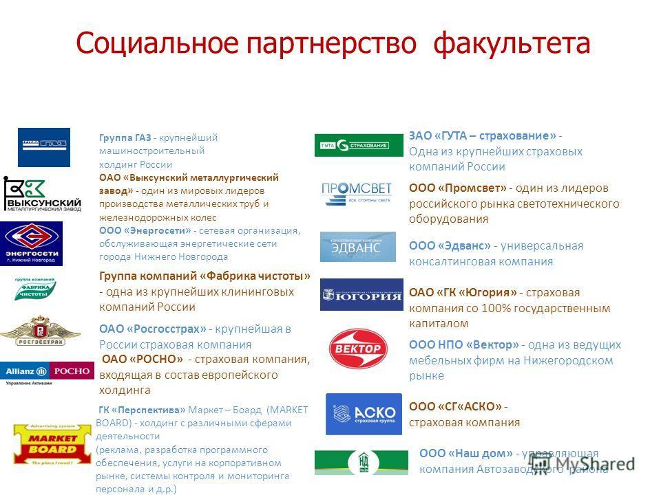 Группа ГАЗ - крупнейший машиностроительный холдинг России ОАО «Выксунский металлургический завод» - один из мировых лидеров производства металлических труб и железнодорожных колес ООО «Энергосети» - сетевая организация, обслуживающая энергетические с