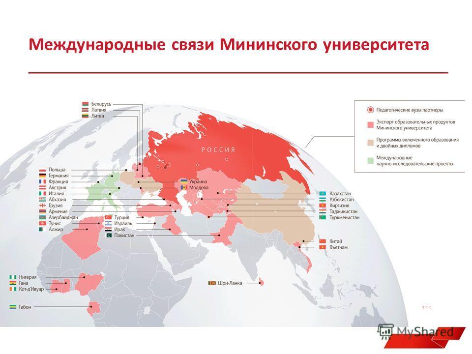 Международные связи Мининского университета