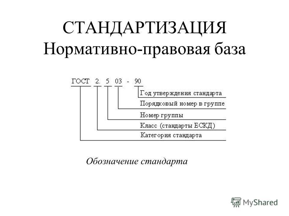 СТАНДАРТИЗАЦИЯ Нормативно-правовая база Обозначение стандарта
