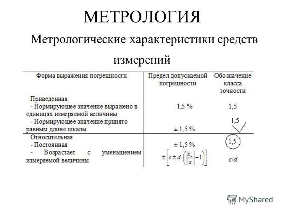 МЕТРОЛОГИЯ Метрологические характеристики средств измерений