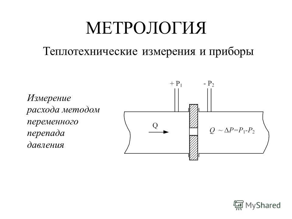 МЕТРОЛОГИЯ Теплотехнические измерения и приборы Измерение расхода методом переменного перепада давления