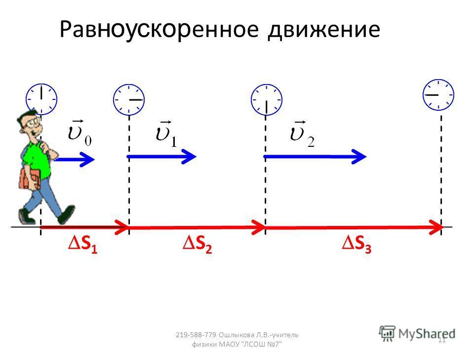 Рав ноускор енное движение S 1 S 2 S 3 11 219-588-779 Ошлыкова Л.В.-учитель физики МАОУ ЛСОШ 7