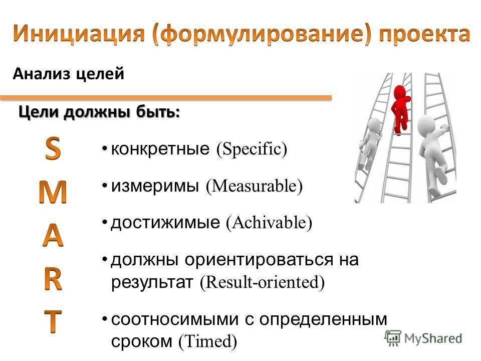 Анализ целей Цели должны быть: конкретные (Specific) измеримы (Measurable) достижимые (Achivable) должны ориентироваться на результат (Result-oriented) соотносимыми с определенным сроком (Timed)