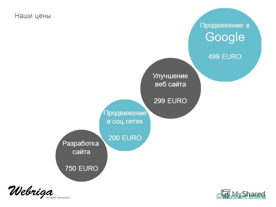 Наши цены Продвижение в соц.сетях 200 EURO Улучшение веб сайта 299 EURO Разработка cайта 750 EURO Продвижение в Google 499 EURO Следующий слайд