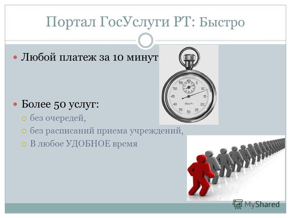 Портал ГосУслуги РТ: Быстро Любой платеж за 10 минут Более 50 услуг: без очередей, без расписаний приема учреждений, В любое УДОБНОЕ время