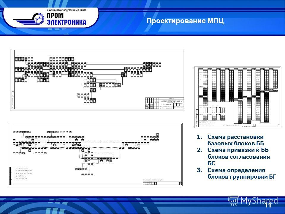 Проектирование МПЦ 1.Схема расстановки базовых блоков ББ 2.Схема привязки к ББ блоков согласования БС 3.Схема определения блоков группировки БГ 11