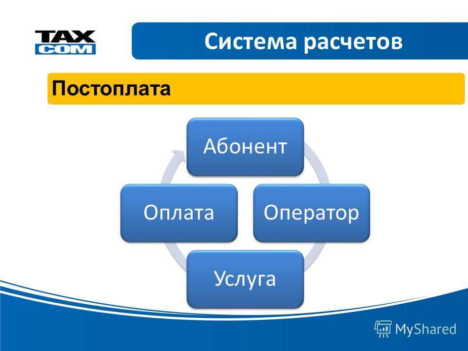 Система расчетов Постоплата АбонентОператорУслугаОплата