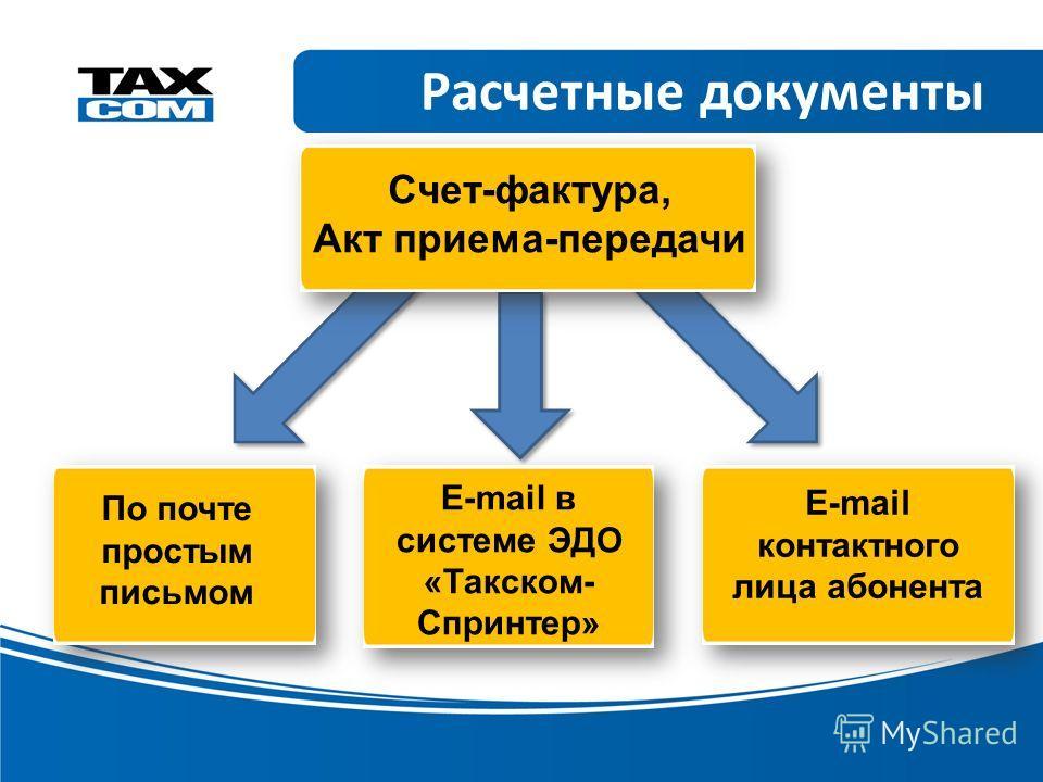 Расчетные документы Счет-фактура, Акт приема-передачи По почте простым письмом E-mail в системе ЭДО «Такском- Спринтер» E-mail контактного лица абонента