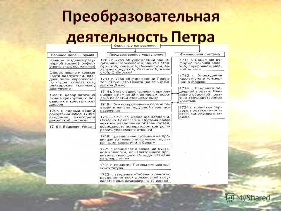 Фрагмент из газеты «Ведомости»