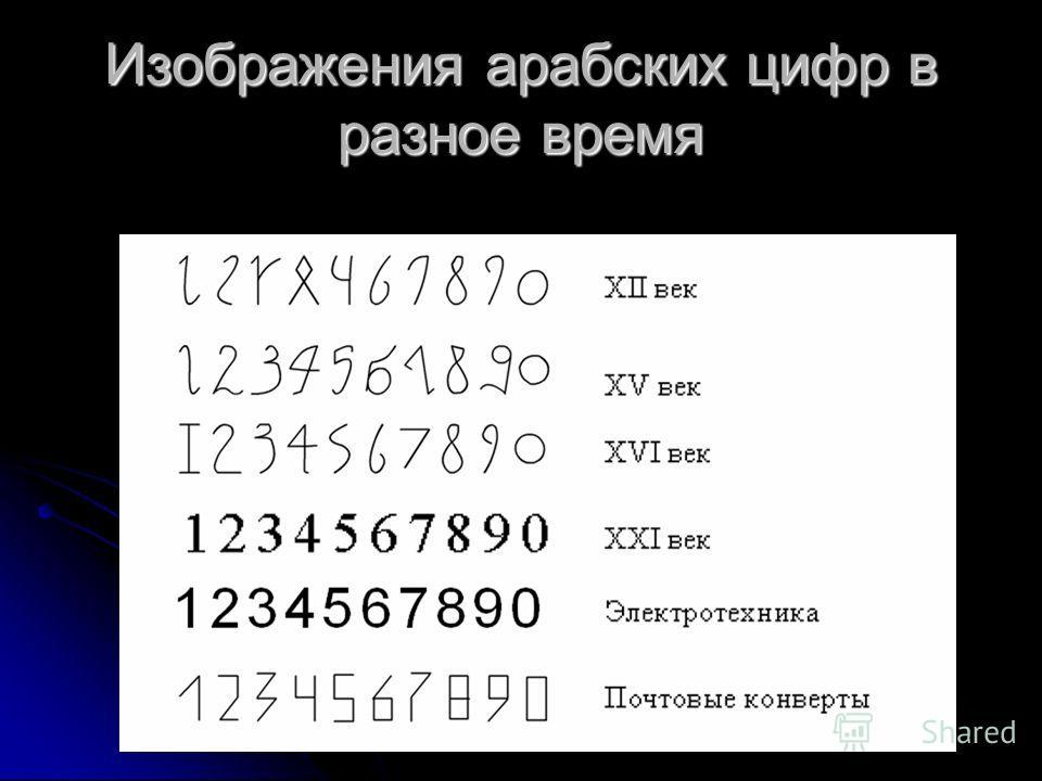 Изображения арабских цифр в разное время