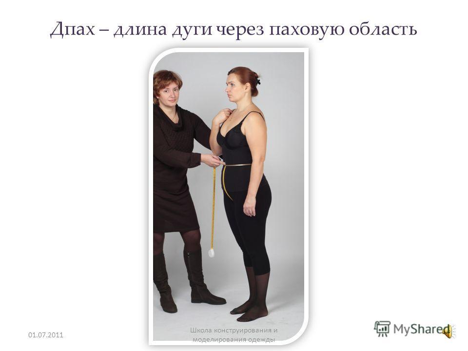 Вк – высота колена 01.07.2011 Школа конструирования и моделирования одежды