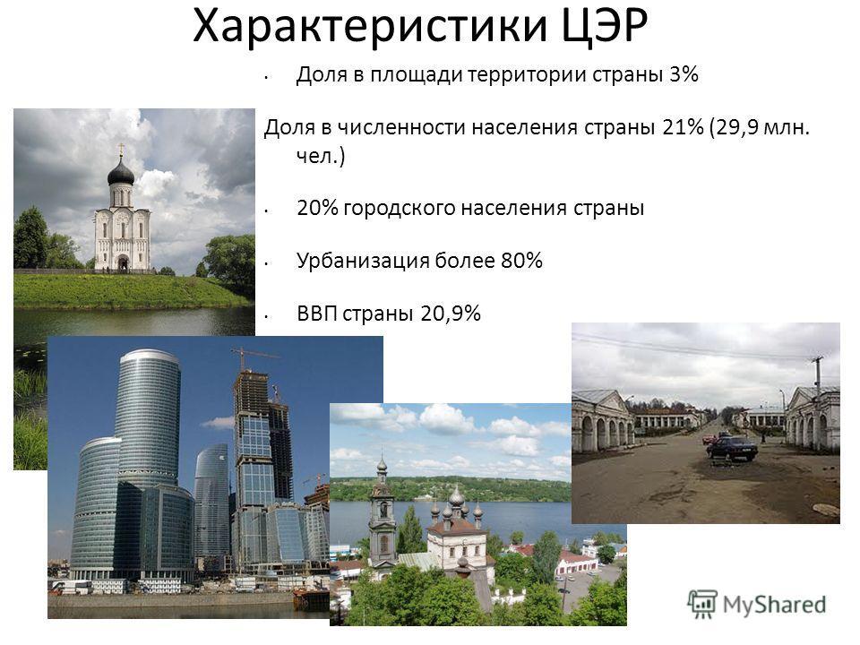 Характеристики ЦЭР Доля в площади территории страны 3% Доля в численности населения страны 21% (29,9 млн. чел.) 20% городского населения страны Урбанизация более 80% ВВП страны 20,9%