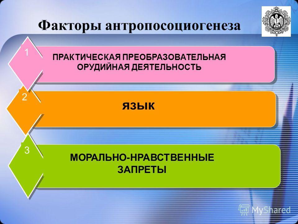 Факторы антропосоциогенеза язык 2 ПРАКТИЧЕСКАЯ ПРЕОБРАЗОВАТЕЛЬНАЯ ОРУДИЙНАЯ ДЕЯТЕЛЬНОСТЬ 1 МОРАЛЬНО-НРАВСТВЕННЫЕ ЗАПРЕТЫ 3