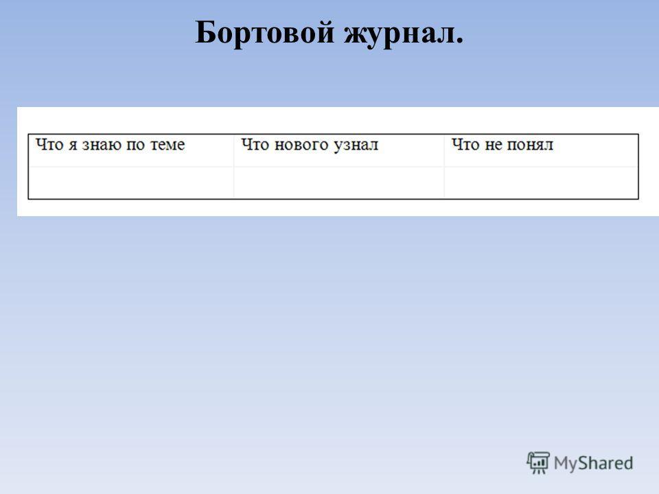 Бортовой журнал.