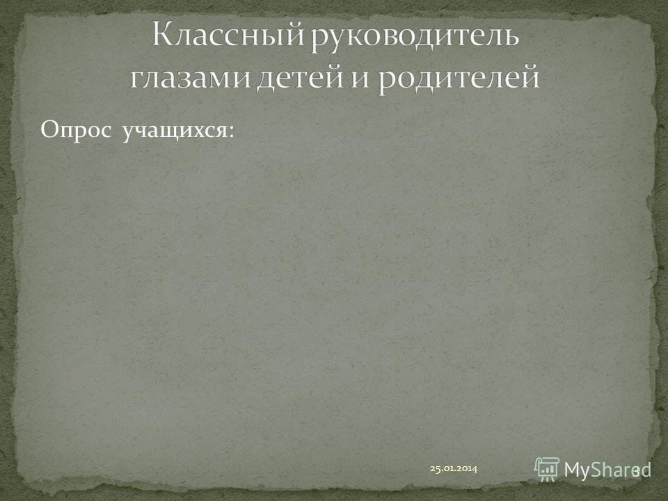 Опрос учащихся: 25.01.2014 3