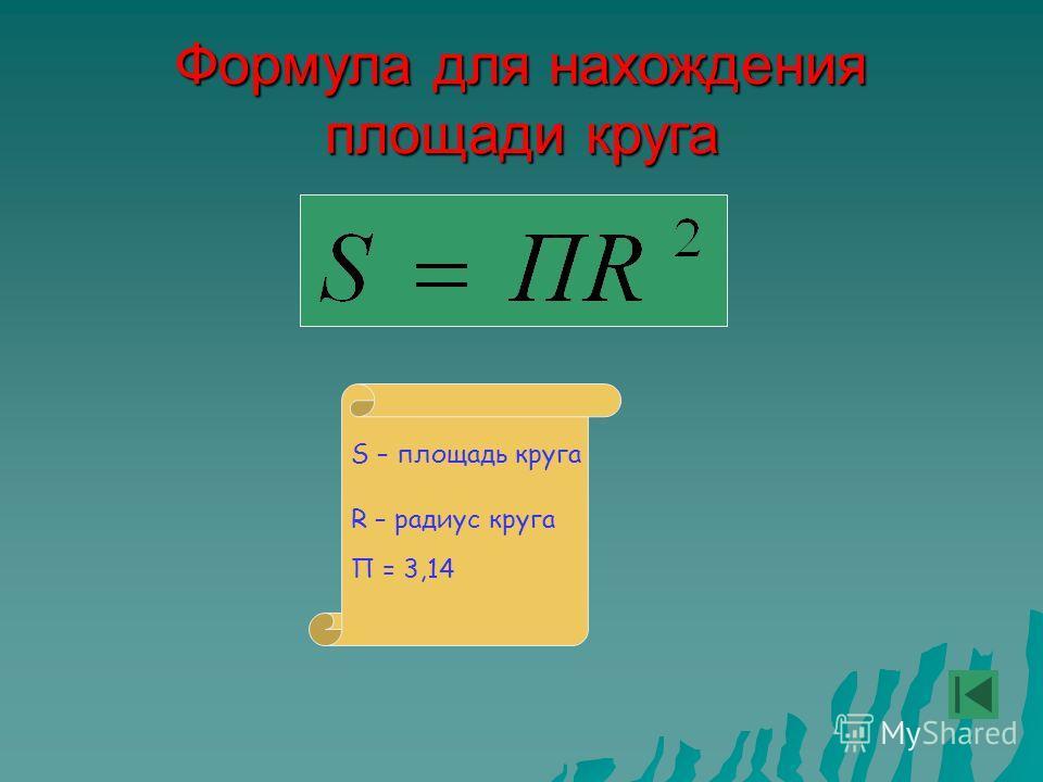 Формула для нахождения площади круга S – площадь круга R – радиус круга П = 3,14