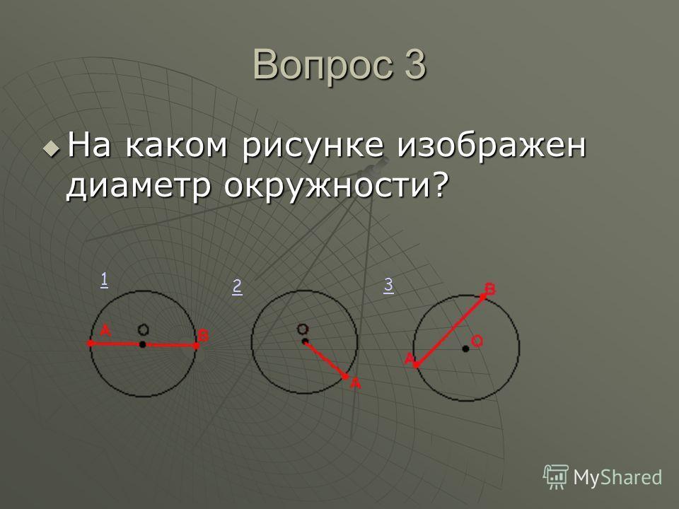 Вопрос 3 На каком рисунке изображен диаметр окружности? На каком рисунке изображен диаметр окружности? 1 2 3