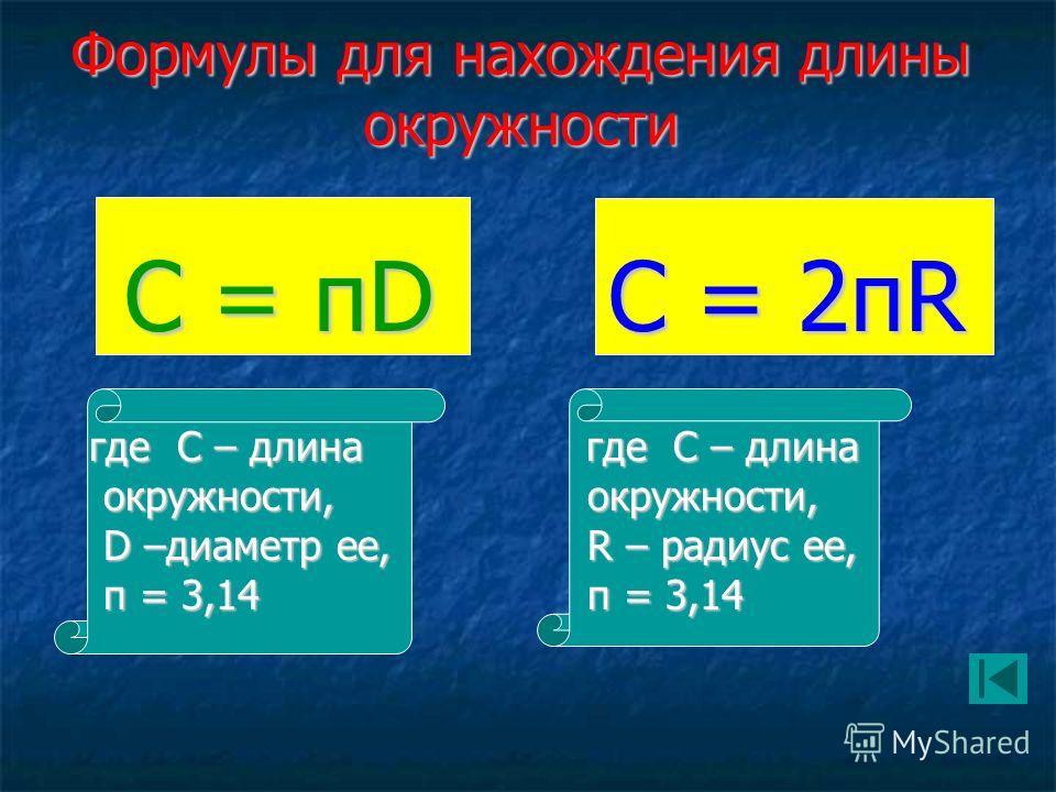 Формулы для нахождения длины окружности С = пD где С – длина окружности, D –диаметр ее, п = 3,14 С = 2пR С = 2пR где С – длина окружности, R – радиус ее, п = 3,14 где С – длина окружности, R – радиус ее, п = 3,14