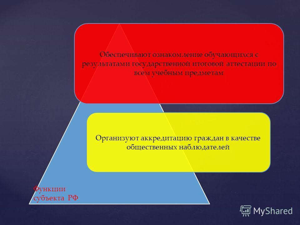 Обеспечивают ознакомление обучающихся с результатами государственной итоговой аттестации по всем учебным предметам Организуют аккредитацию граждан в качестве общественных наблюдателей Функции субъекта РФ